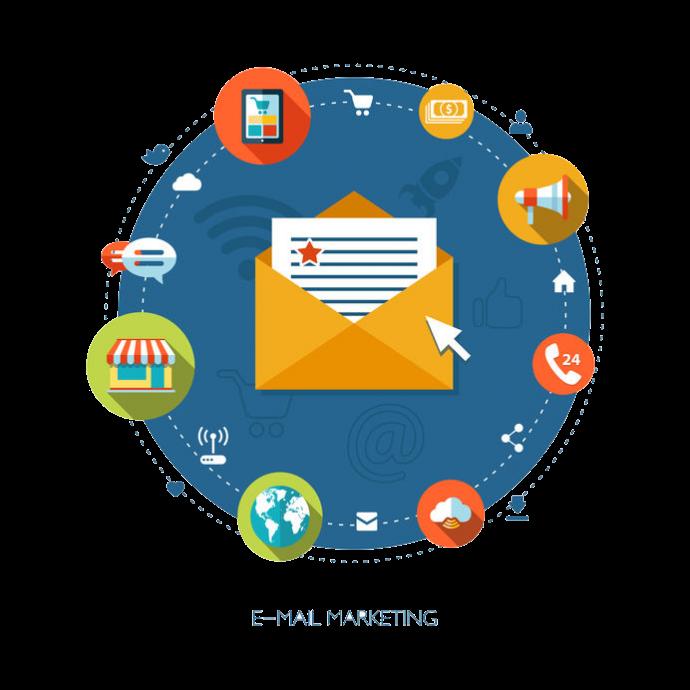 Landing page fejlesztés, automatizált marketinggel