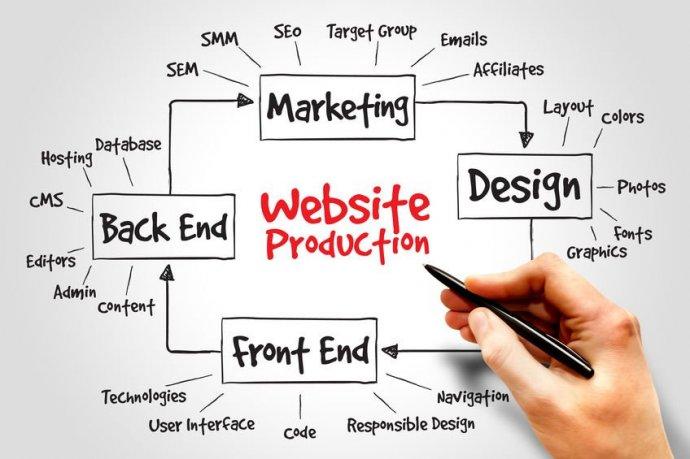 A partnereid elsőként a weboldaladon keresnek információkat a vállalkozásodról
