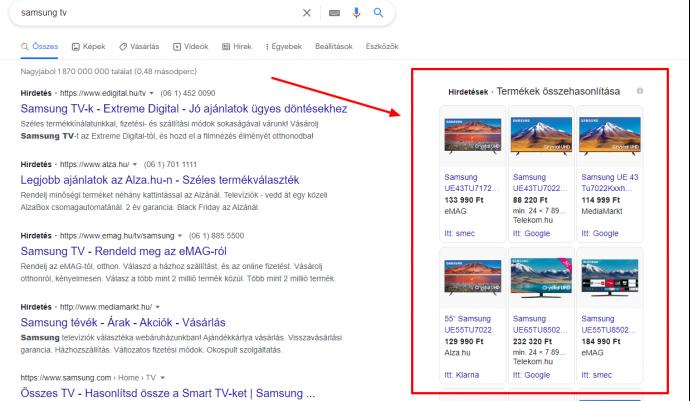 Google Shopping hirdetések
